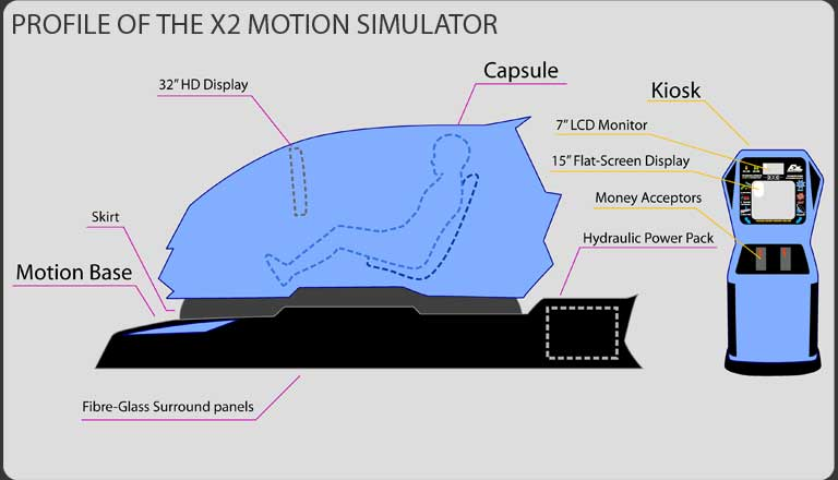 What Is A Simulator? – An informative guide to the